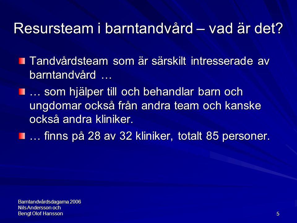 Barntandvårdsdagarna 2006 Nils Andersson och Bengt Olof Hansson5 Resursteam i barntandvård – vad är det? Tandvårdsteam som är särskilt intresserade av