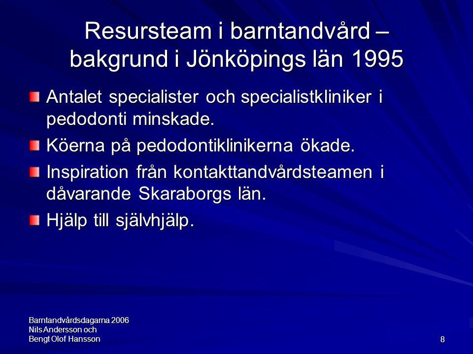 Barntandvårdsdagarna 2006 Nils Andersson och Bengt Olof Hansson8 Resursteam i barntandvård – bakgrund i Jönköpings län 1995 Antalet specialister och s