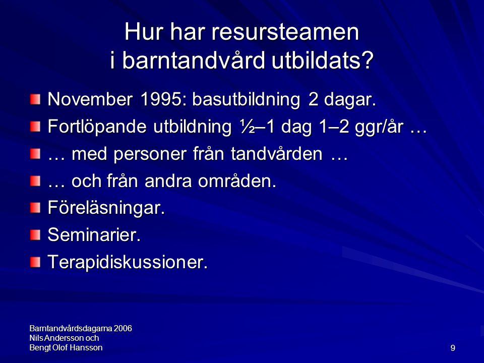 Barntandvårdsdagarna 2006 Nils Andersson och Bengt Olof Hansson9 Hur har resursteamen i barntandvård utbildats? November 1995: basutbildning 2 dagar.