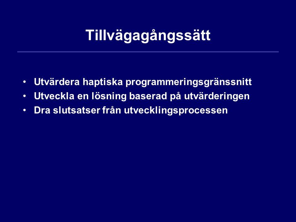 Tillvägagångssätt Utvärdera haptiska programmeringsgränssnitt Utveckla en lösning baserad på utvärderingen Dra slutsatser från utvecklingsprocessen