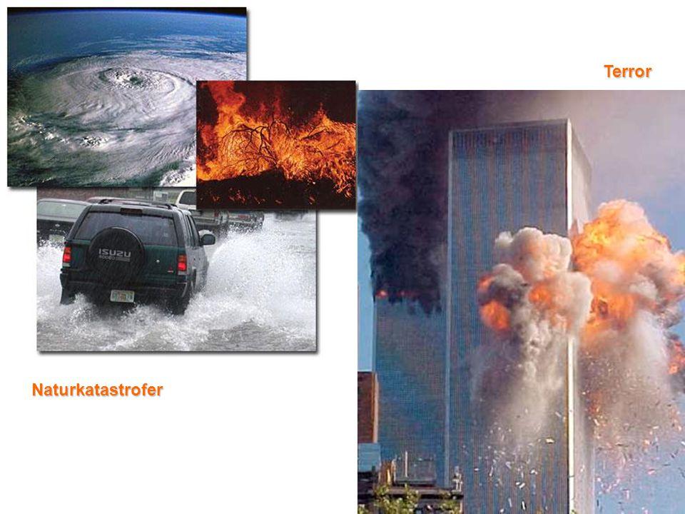 Naturkatastrofer Terror
