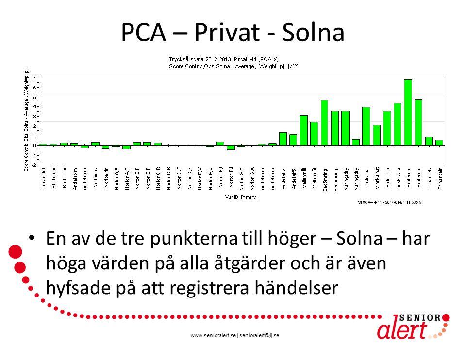 www.senioralert.se | senioralert@lj.se PCA – Privat - Solna En av de tre punkterna till höger – Solna – har höga värden på alla åtgärder och är även hyfsade på att registrera händelser
