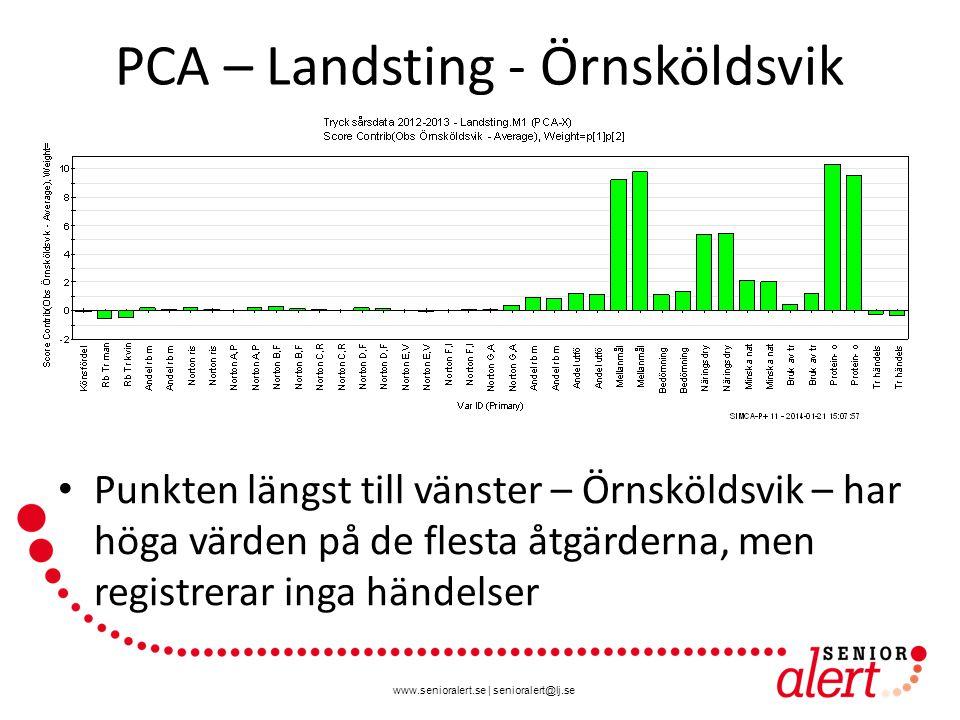 www.senioralert.se | senioralert@lj.se PCA – Landsting - Örnsköldsvik Punkten längst till vänster – Örnsköldsvik – har höga värden på de flesta åtgärderna, men registrerar inga händelser
