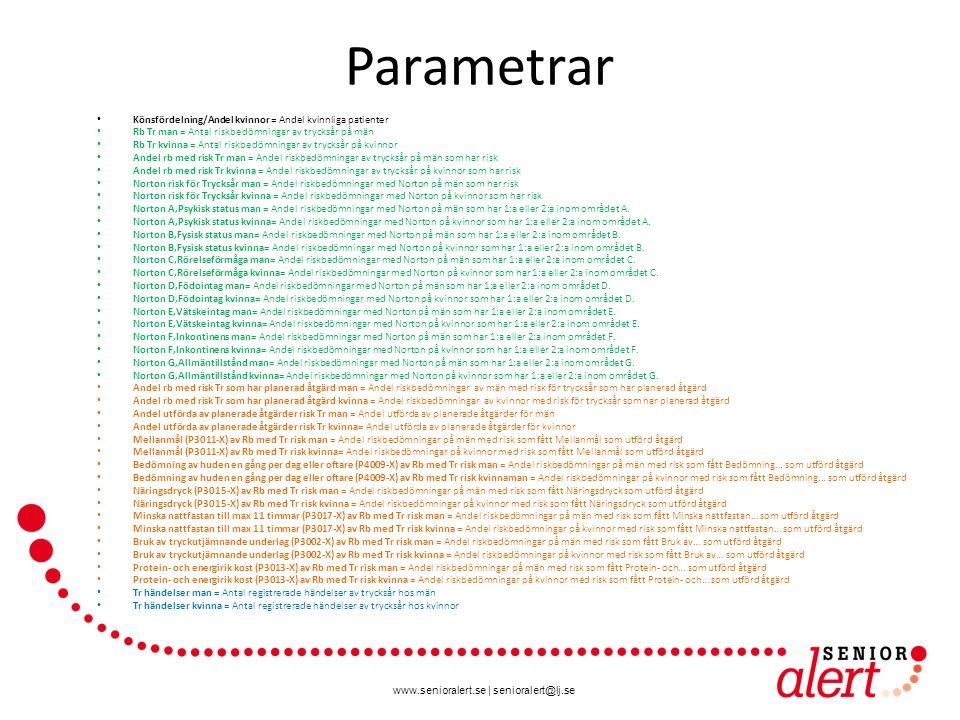 www.senioralert.se | senioralert@lj.se PCA – Landsting Score plot Varje punkt är en kommun/ett område som har en landstingsenhet De som ligger utanför ellipsen har mycket ovanliga värden bland minst en av parametrarna