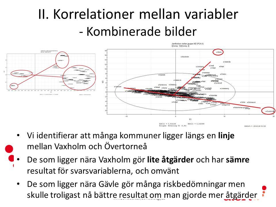 www.senioralert.se | senioralert@lj.se II. Korrelationer mellan variabler - Kombinerade bilder Vi identifierar att många kommuner ligger längs en linj