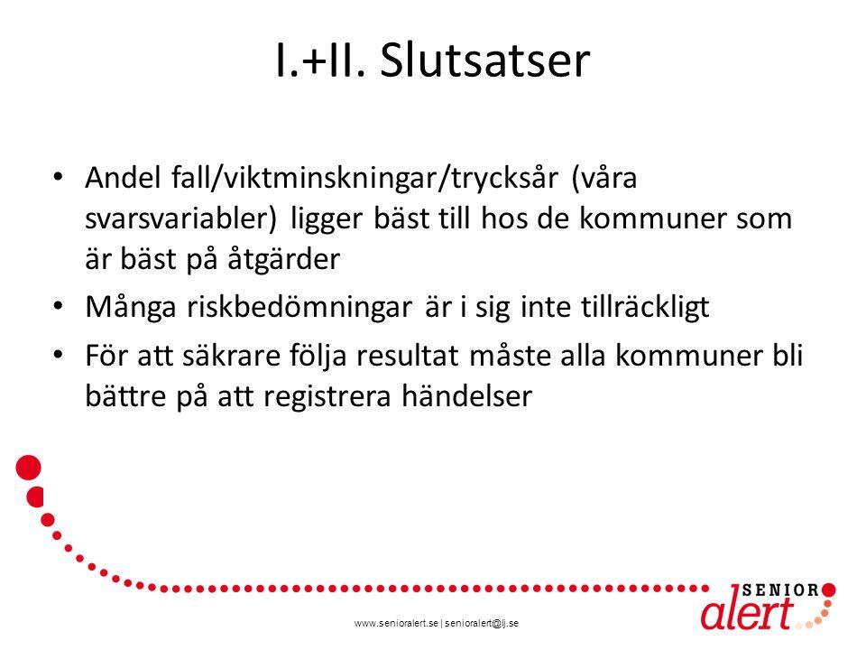 www.senioralert.se | senioralert@lj.se I.+II. Slutsatser Andel fall/viktminskningar/trycksår (våra svarsvariabler) ligger bäst till hos de kommuner so