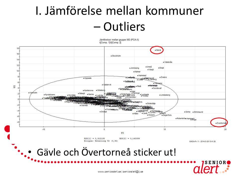 www.senioralert.se | senioralert@lj.se I. Jämförelse mellan kommuner – Outliers Gävle och Övertorneå sticker ut!