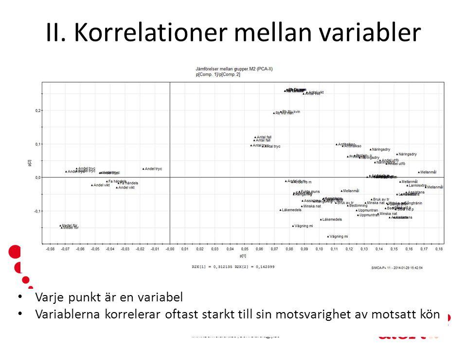 www.senioralert.se | senioralert@lj.se II. Korrelationer mellan variabler Varje punkt är en variabel Variablerna korrelerar oftast starkt till sin mot