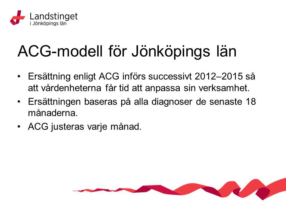 ACG-modell för Jönköpings län Ersättning enligt ACG införs successivt 2012–2015 så att vårdenheterna får tid att anpassa sin verksamhet.