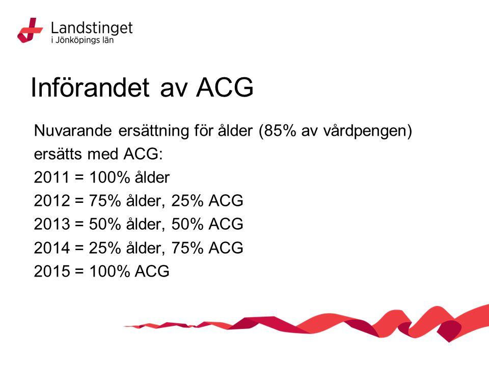 Införandet av ACG Nuvarande ersättning för ålder (85% av vårdpengen) ersätts med ACG: 2011 = 100% ålder 2012 = 75% ålder, 25% ACG 2013 = 50% ålder, 50% ACG 2014 = 25% ålder, 75% ACG 2015 = 100% ACG