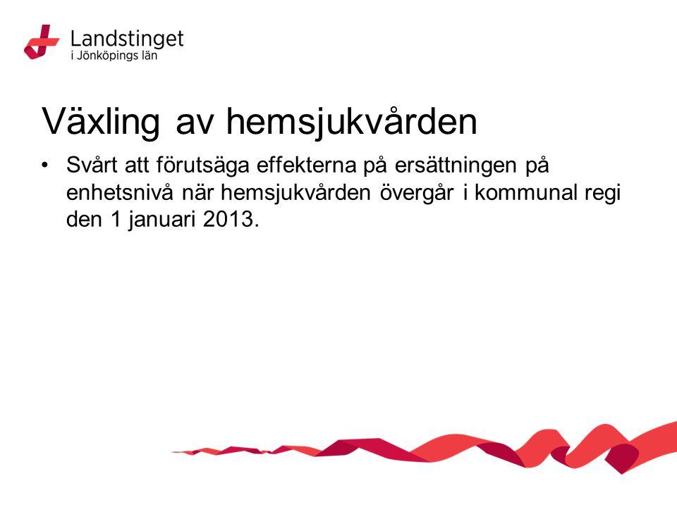 Växling av hemsjukvården Svårt att förutsäga effekterna på ersättningen på enhetsnivå när hemsjukvården övergår i kommunal regi den 1 januari 2013.