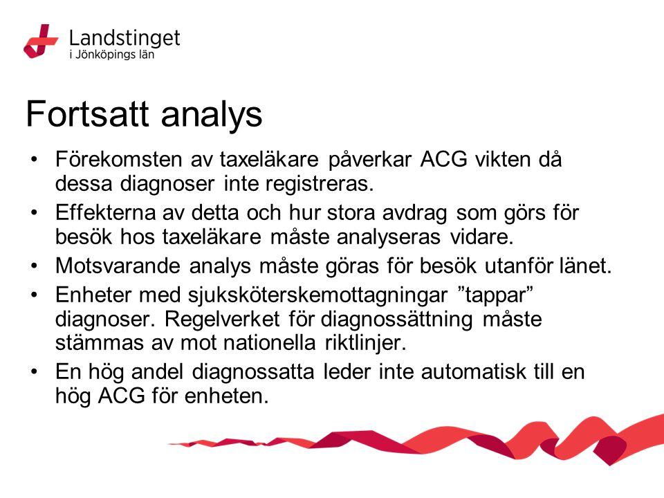 Fortsatt analys Förekomsten av taxeläkare påverkar ACG vikten då dessa diagnoser inte registreras.