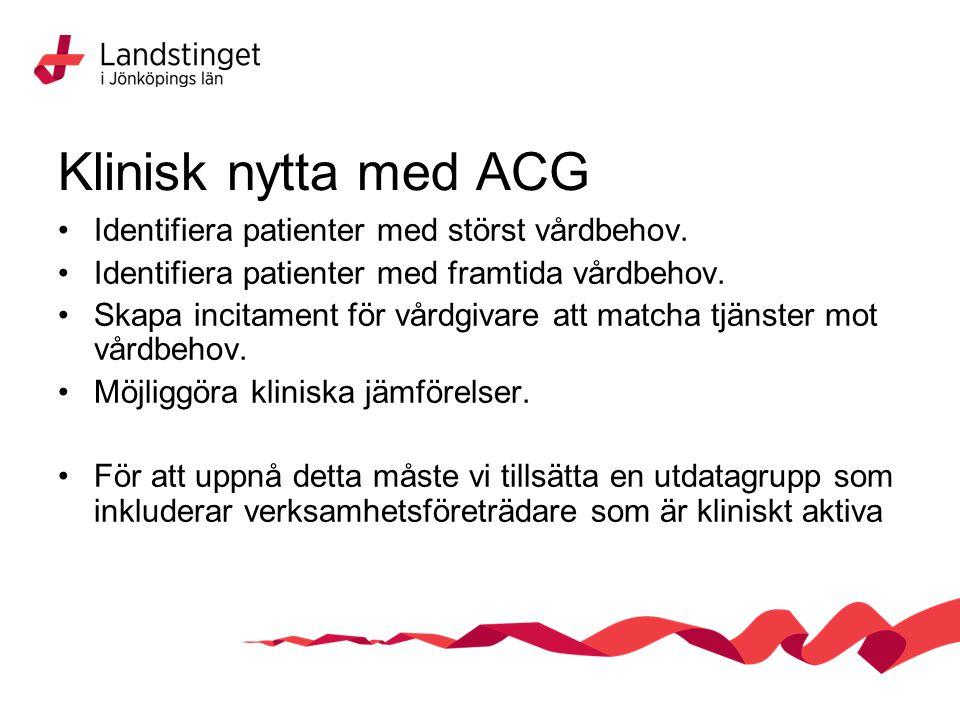 Klinisk nytta med ACG Identifiera patienter med störst vårdbehov.