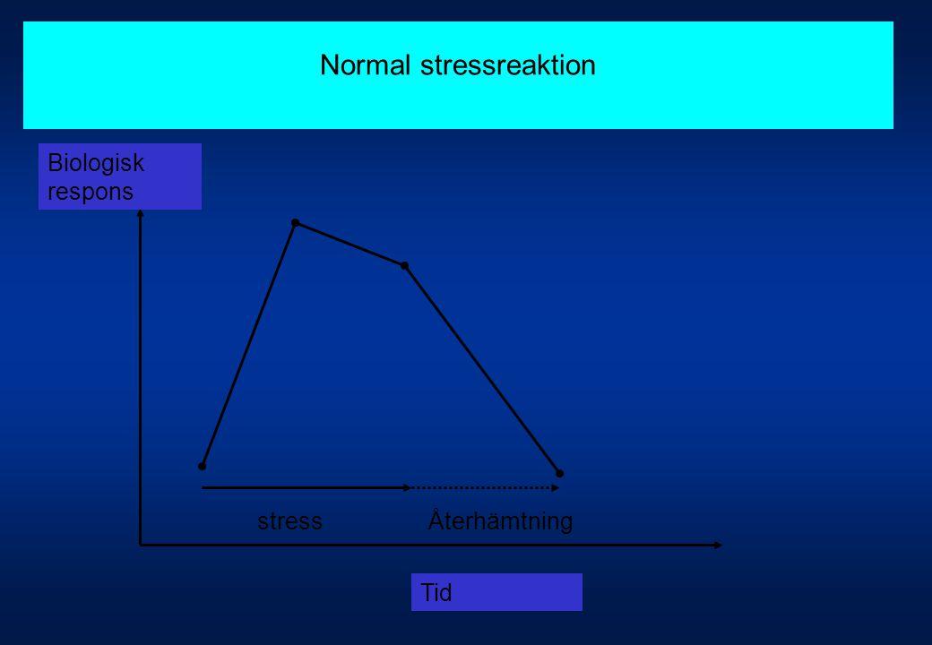 Normal stressreaktion Biologisk respons Tid stressÅterhämtning