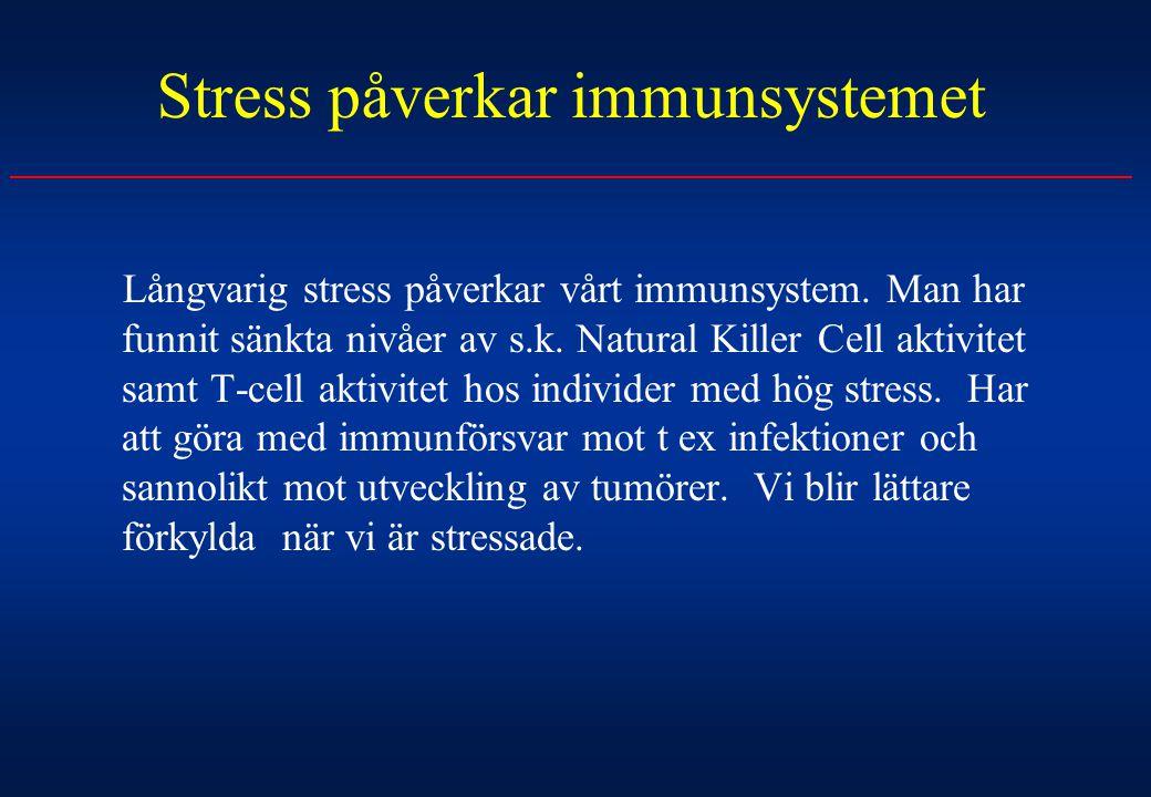 Stress påverkar immunsystemet Långvarig stress påverkar vårt immunsystem. Man har funnit sänkta nivåer av s.k. Natural Killer Cell aktivitet samt T-ce