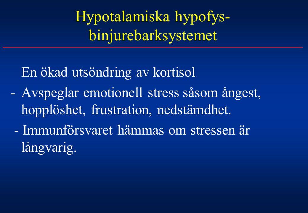 Hypotalamiska hypofys- binjurebarksystemet En ökad utsöndring av kortisol -Avspeglar emotionell stress såsom ångest, hopplöshet, frustration, nedstämd