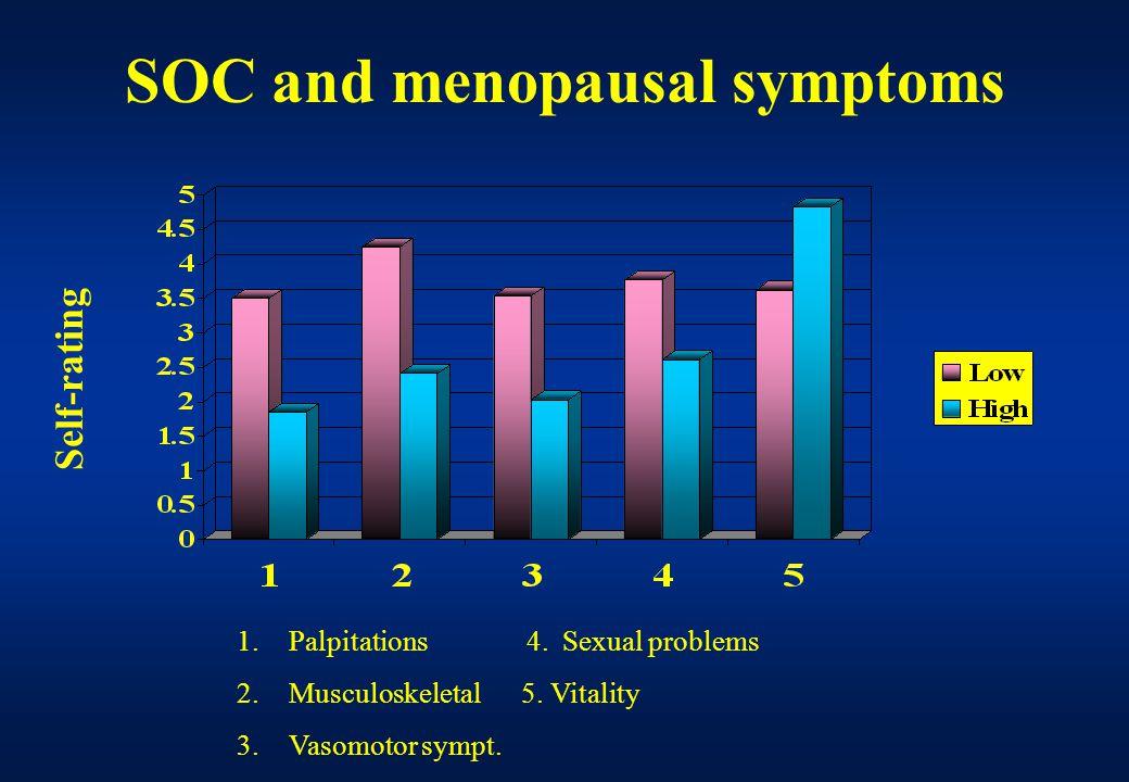 SOC and menopausal symptoms Self-rating 1.Palpitations 4. Sexual problems 2.Musculoskeletal 5. Vitality 3.Vasomotor sympt.