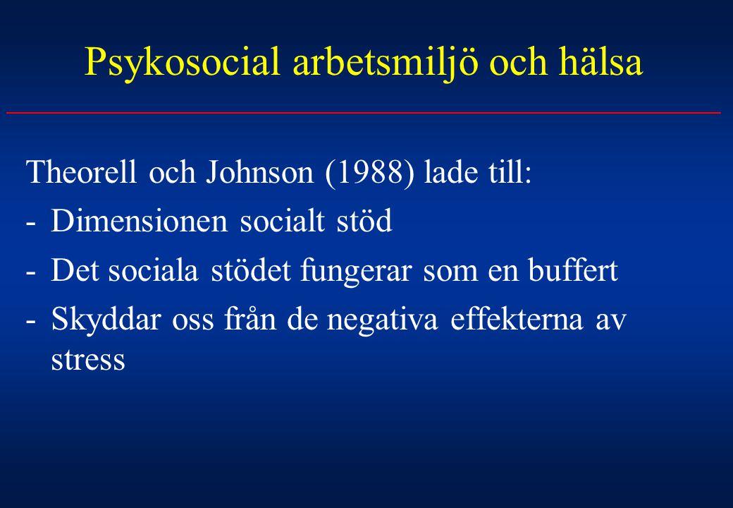 Psykosocial arbetsmiljö och hälsa Theorell och Johnson (1988) lade till: -Dimensionen socialt stöd -Det sociala stödet fungerar som en buffert -Skydda