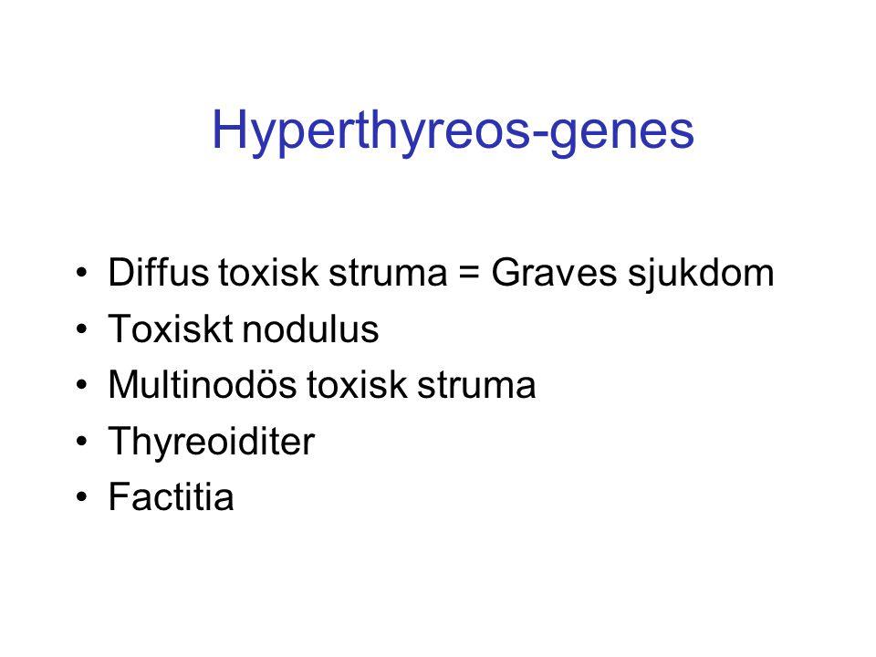 Diffus toxisk struma = Graves sjukdom Toxiskt nodulus Multinodös toxisk struma Thyreoiditer Factitia Hyperthyreos-genes