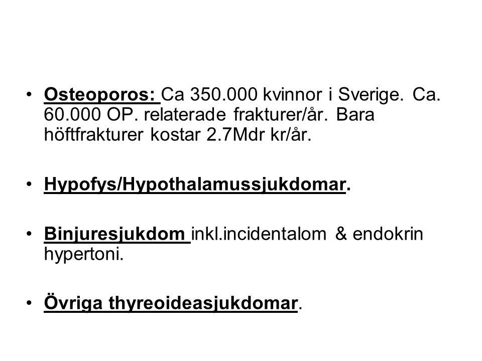 Osteoporos: Ca 350.000 kvinnor i Sverige. Ca. 60.000 OP. relaterade frakturer/år. Bara höftfrakturer kostar 2.7Mdr kr/år. Hypofys/Hypothalamussjukdoma