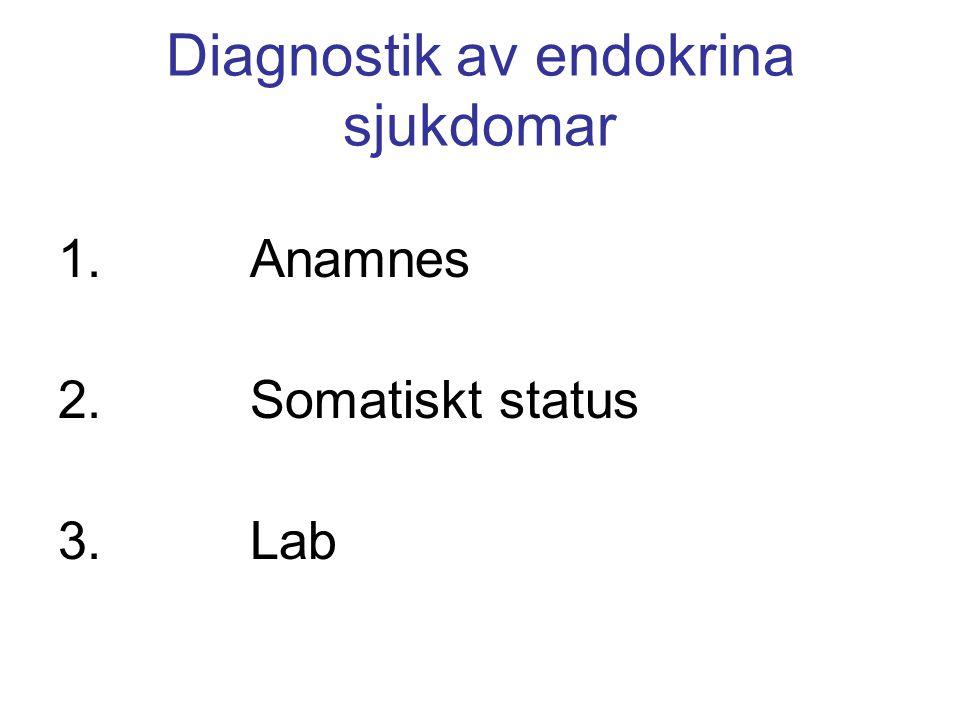 Diagnostik av endokrina sjukdomar 1.Anamnes 2.Somatiskt status 3.Lab