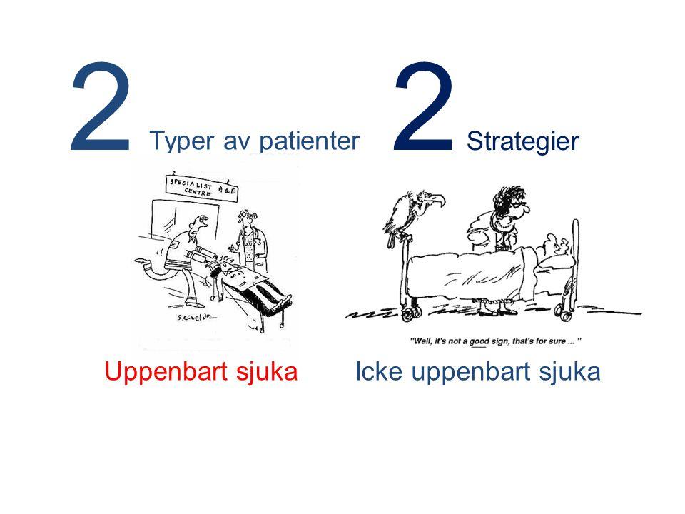 SBAR-modellen Struktur på kommunikationen i komplexa arbetsmiljöer Minimera kommunikationsmissar S-situation (Presentera dig, Patient, Vad är problemet?) B-bakgrund (Kort sjukhistoria.