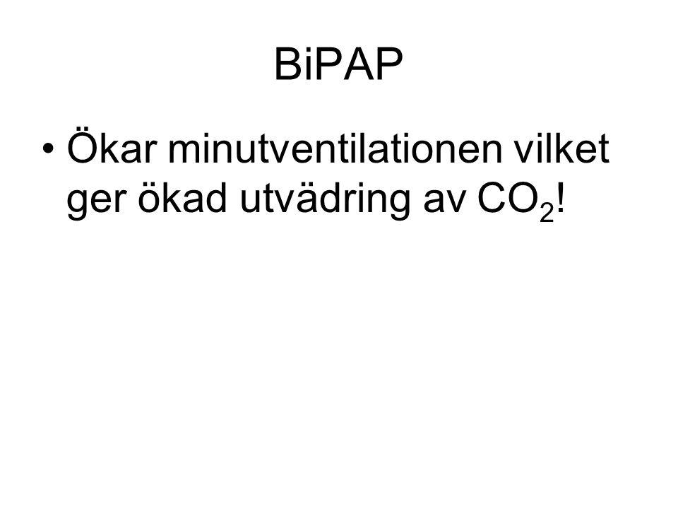 BiPAP Ökar minutventilationen vilket ger ökad utvädring av CO 2 !