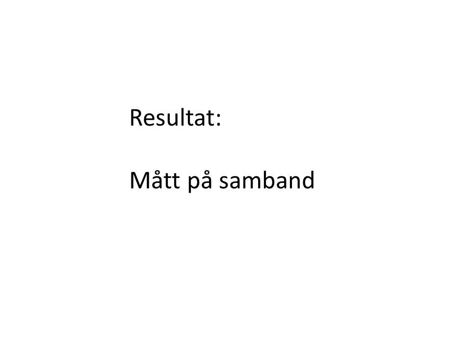 Resultat: Mått på samband