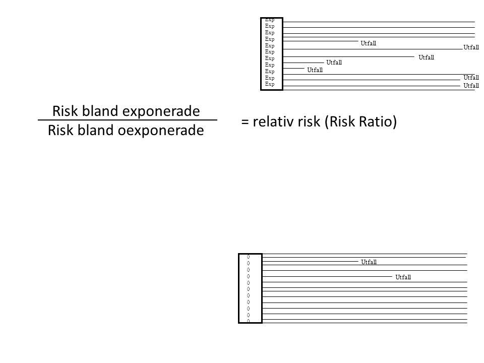 Utfall Exp Utfall 0000000000000000000000 = relativ risk (Risk Ratio) Risk bland exponerade Risk bland oexponerade