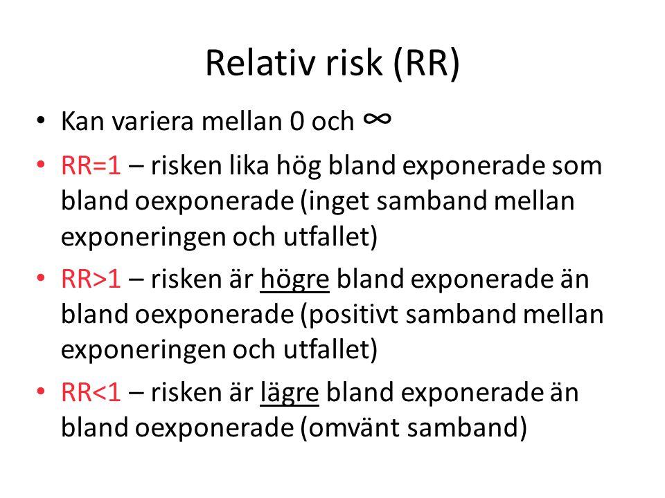 Relativ risk (RR) Kan variera mellan 0 och ∞ RR=1 – risken lika hög bland exponerade som bland oexponerade (inget samband mellan exponeringen och utfa