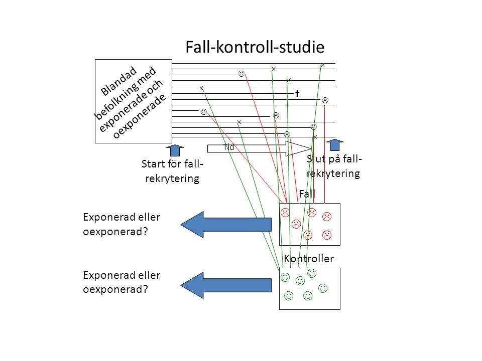 exponerade och oexponerade      †  Tid Slut på fall- rekrytering Start för fall- rekrytering Blandad befolkning med      Fall Kontroller E