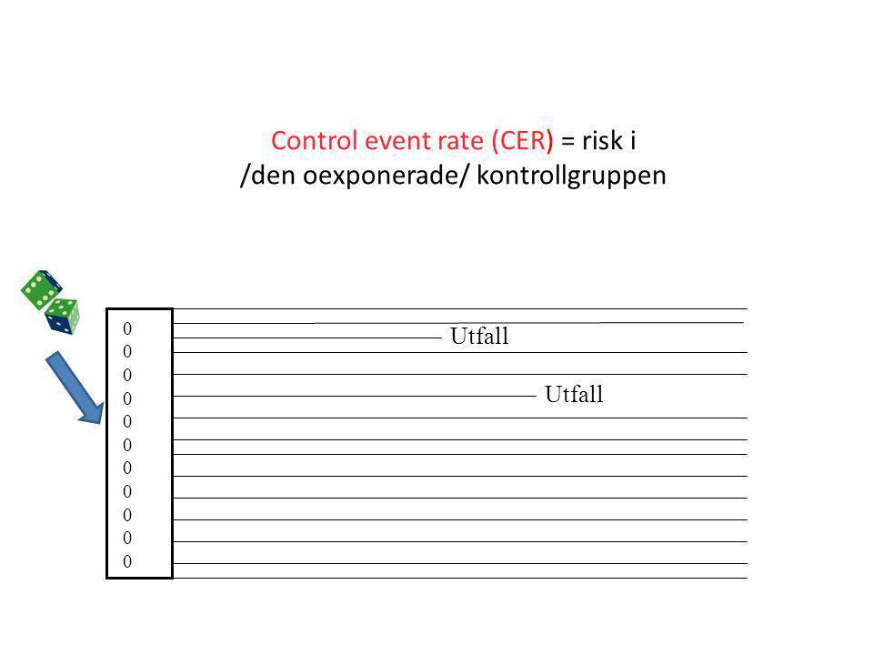 Utfall Exp 0 Utfall Control event rate (CER) = risk i /den oexponerade/ kontrollgruppen