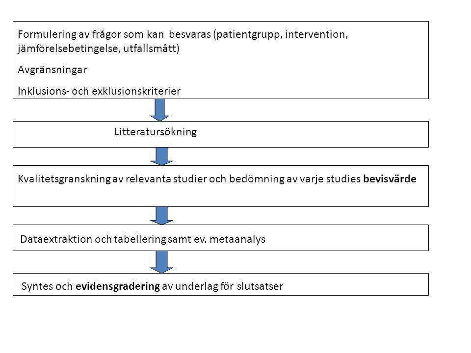 Formulering av frågor som kan besvaras (patientgrupp, intervention, jämförelsebetingelse, utfallsmått) Avgränsningar Inklusions- och exklusionskriteri