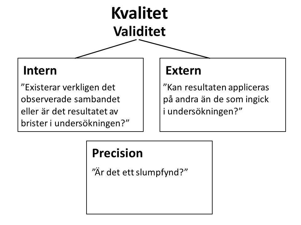 """Validitet """"Existerar verkligen det observerade sambandet eller är det resultatet av brister i undersökningen?"""" """"Kan resultaten appliceras på andra än"""