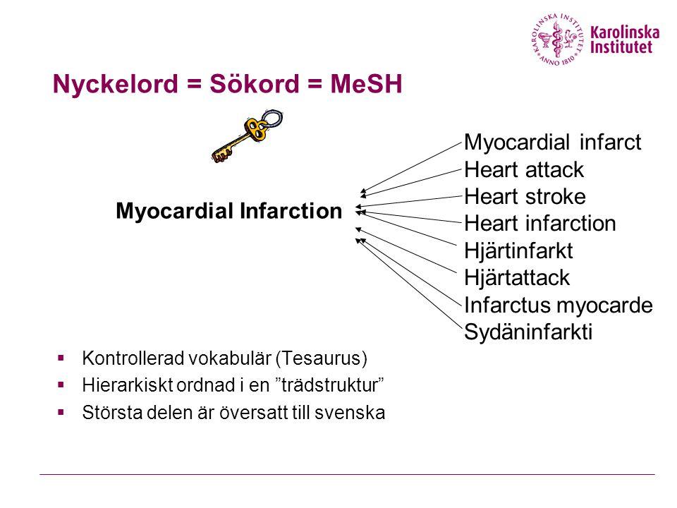 Myocardial Infarction Myocardial infarct Heart attack Heart stroke Heart infarction Hjärtinfarkt Hjärtattack Infarctus myocarde Sydäninfarkti Nyckelor