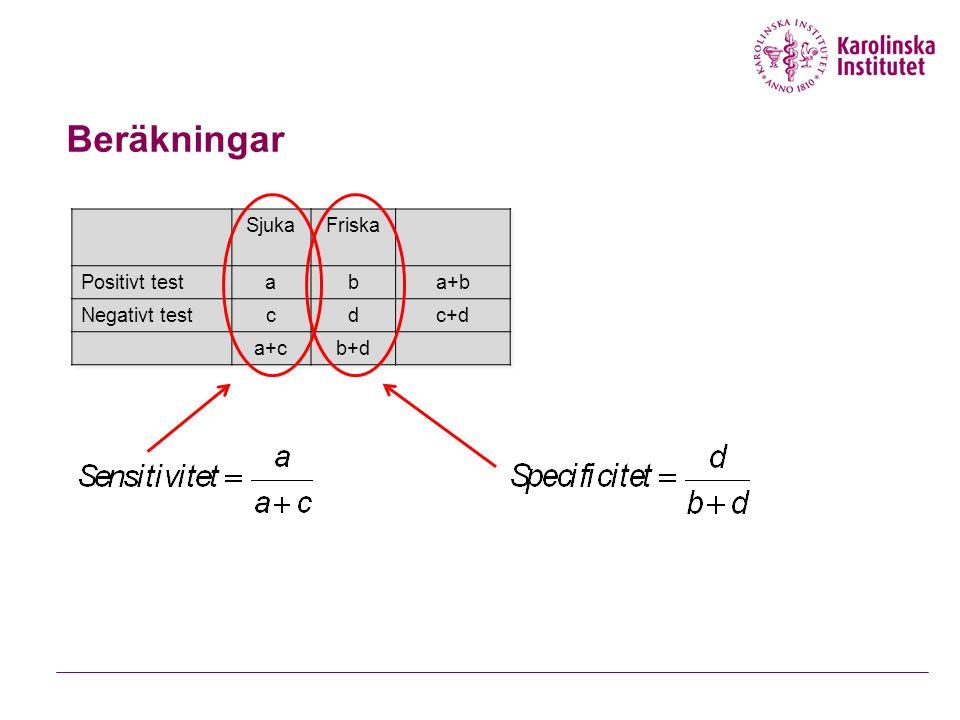 Exempel mammografi (Resultat från australiensisk studie)