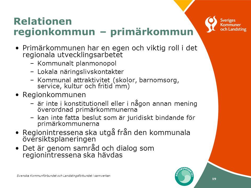 Svenska Kommunförbundet och Landstingsförbundet i samverkan 19 Relationen regionkommun – primärkommun Primärkommunen har en egen och viktig roll i det