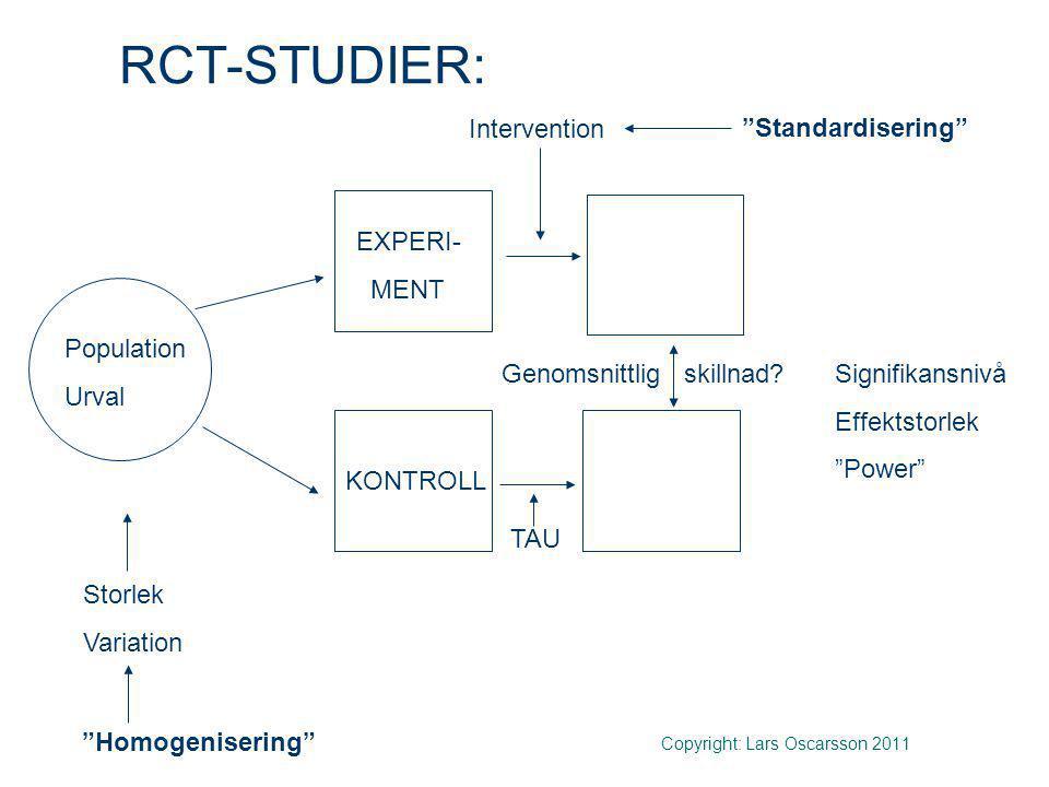 "RCT-STUDIER: Population Urval EXPERI- MENT KONTROLL Storlek Variation ""Homogenisering"" Intervention ""Standardisering"" skillnad?Signifikansnivå Effekts"