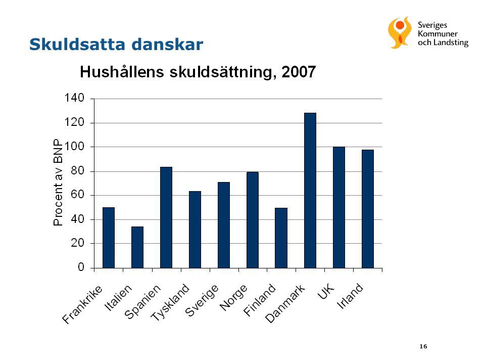 16 Skuldsatta danskar