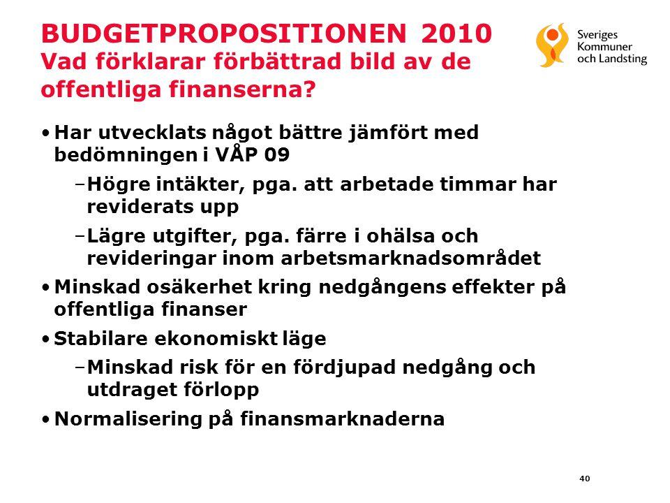 40 BUDGETPROPOSITIONEN 2010 Vad förklarar förbättrad bild av de offentliga finanserna.