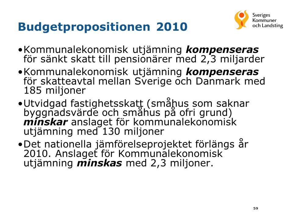 59 Budgetpropositionen 2010 Kommunalekonomisk utjämning kompenseras för sänkt skatt till pensionärer med 2,3 miljarder Kommunalekonomisk utjämning kompenseras för skatteavtal mellan Sverige och Danmark med 185 miljoner Utvidgad fastighetsskatt (småhus som saknar byggnadsvärde och småhus på ofri grund) minskar anslaget för kommunalekonomisk utjämning med 130 miljoner Det nationella jämförelseprojektet förlängs år 2010.