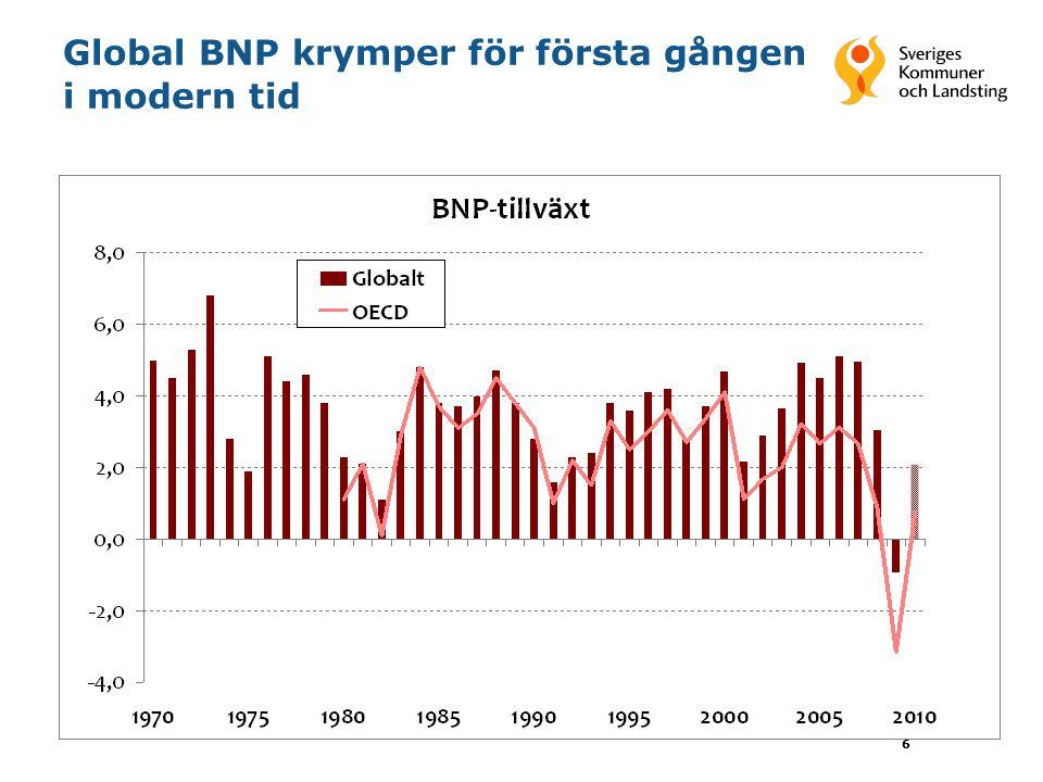 6 Global BNP krymper för första gången i modern tid 6