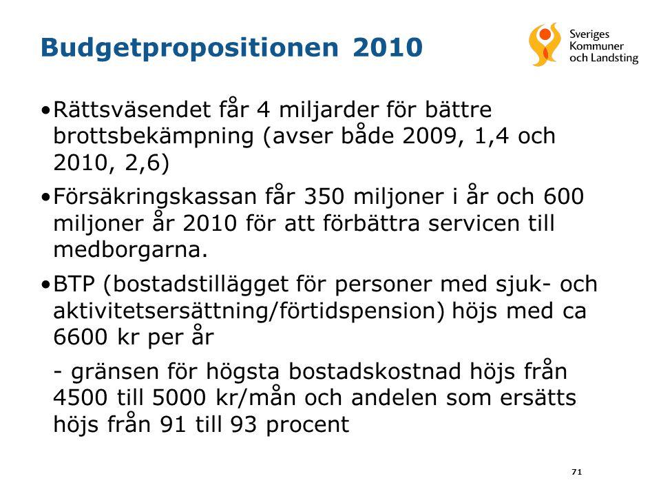 71 Budgetpropositionen 2010 Rättsväsendet får 4 miljarder för bättre brottsbekämpning (avser både 2009, 1,4 och 2010, 2,6) Försäkringskassan får 350 miljoner i år och 600 miljoner år 2010 för att förbättra servicen till medborgarna.
