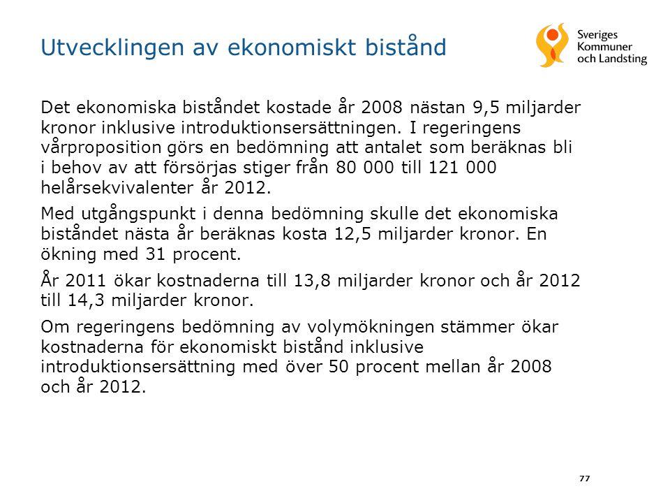 77 Utvecklingen av ekonomiskt bistånd Det ekonomiska biståndet kostade år 2008 nästan 9,5 miljarder kronor inklusive introduktionsersättningen.