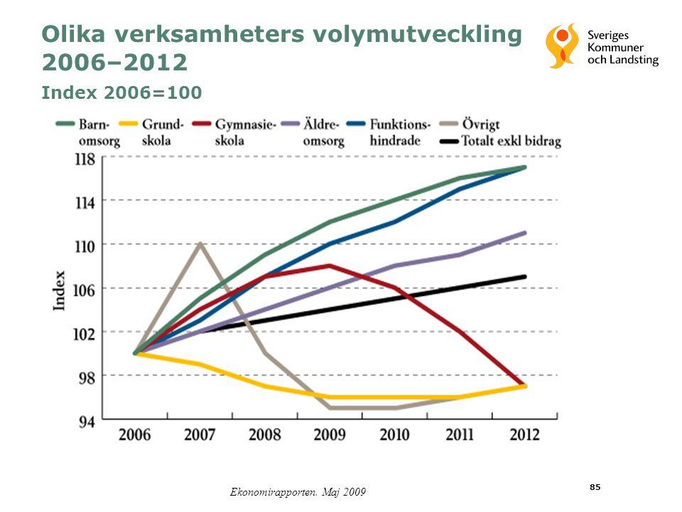 85 Olika verksamheters volymutveckling 2006–2012 Index 2006=100 Ekonomirapporten. Maj 2009