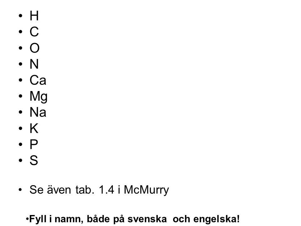 H C O N Ca Mg Na K P S Se även tab. 1.4 i McMurry Fyll i namn, både på svenska och engelska!