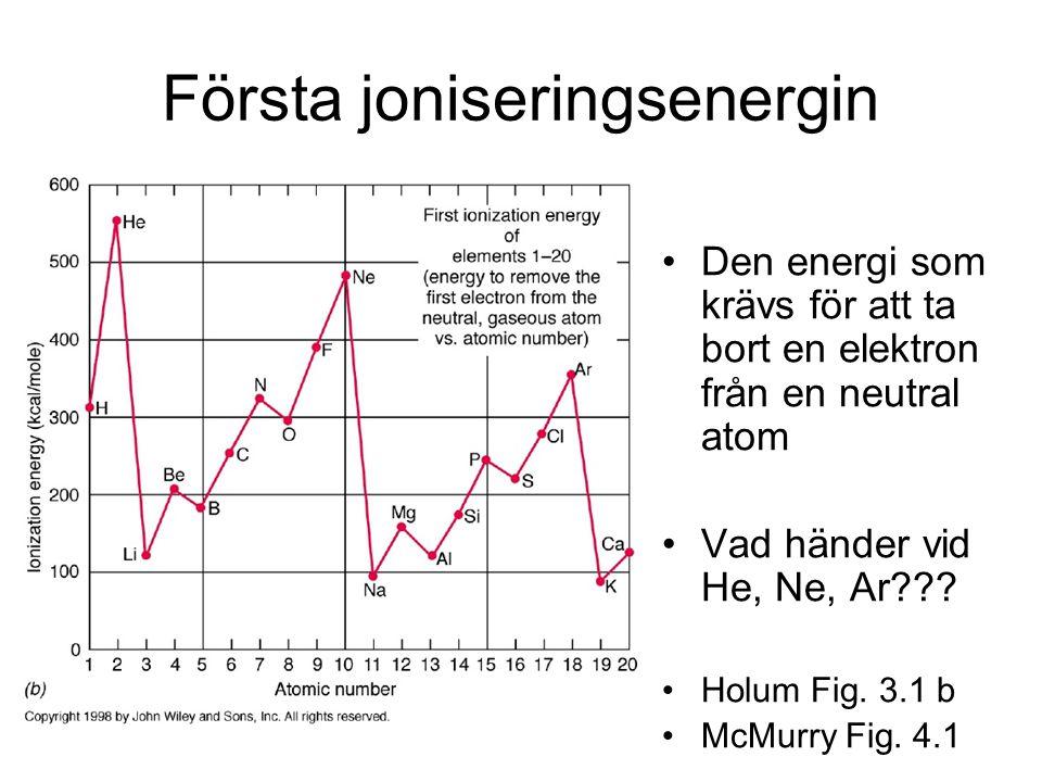 Första joniseringsenergin Den energi som krävs för att ta bort en elektron från en neutral atom Vad händer vid He, Ne, Ar??? Holum Fig. 3.1 b McMurry