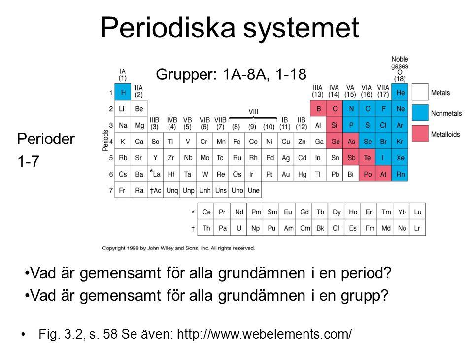 Periodiska systemet Fig. 3.2, s. 58 Se även: http://www.webelements.com/ Perioder 1-7 Grupper: 1A-8A, 1-18 Vad är gemensamt för alla grundämnen i en p