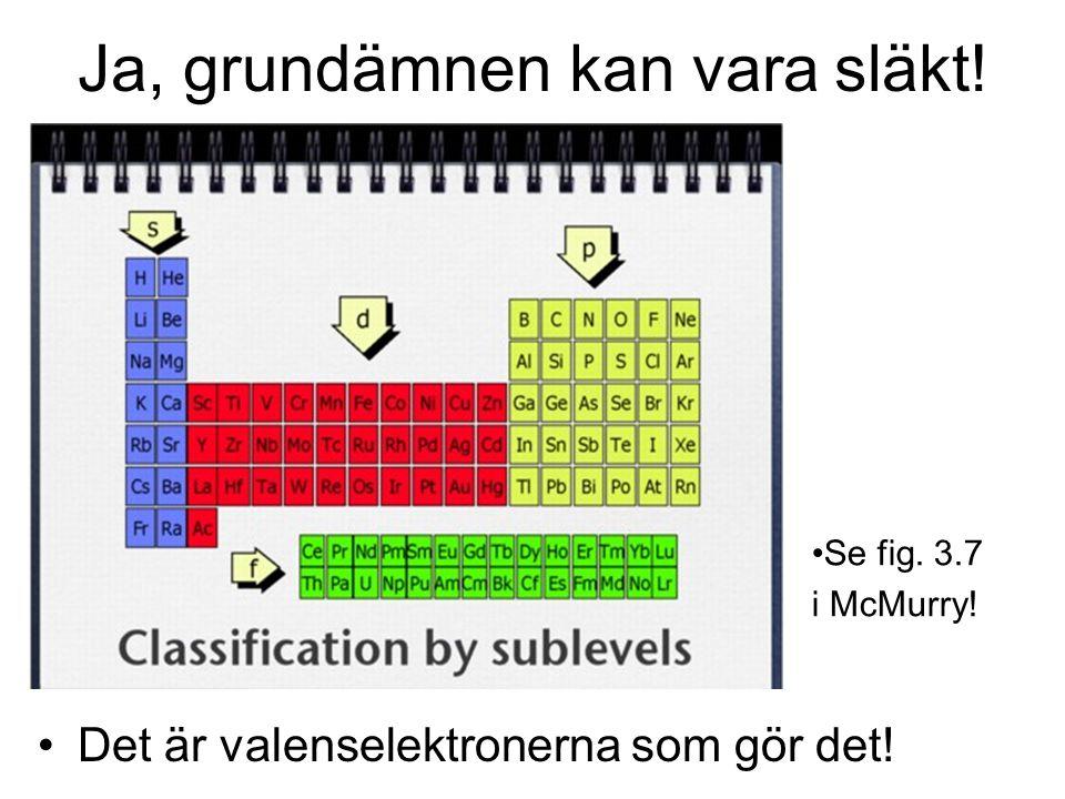 Ja, grundämnen kan vara släkt! Det är valenselektronerna som gör det! Se fig. 3.7 i McMurry!