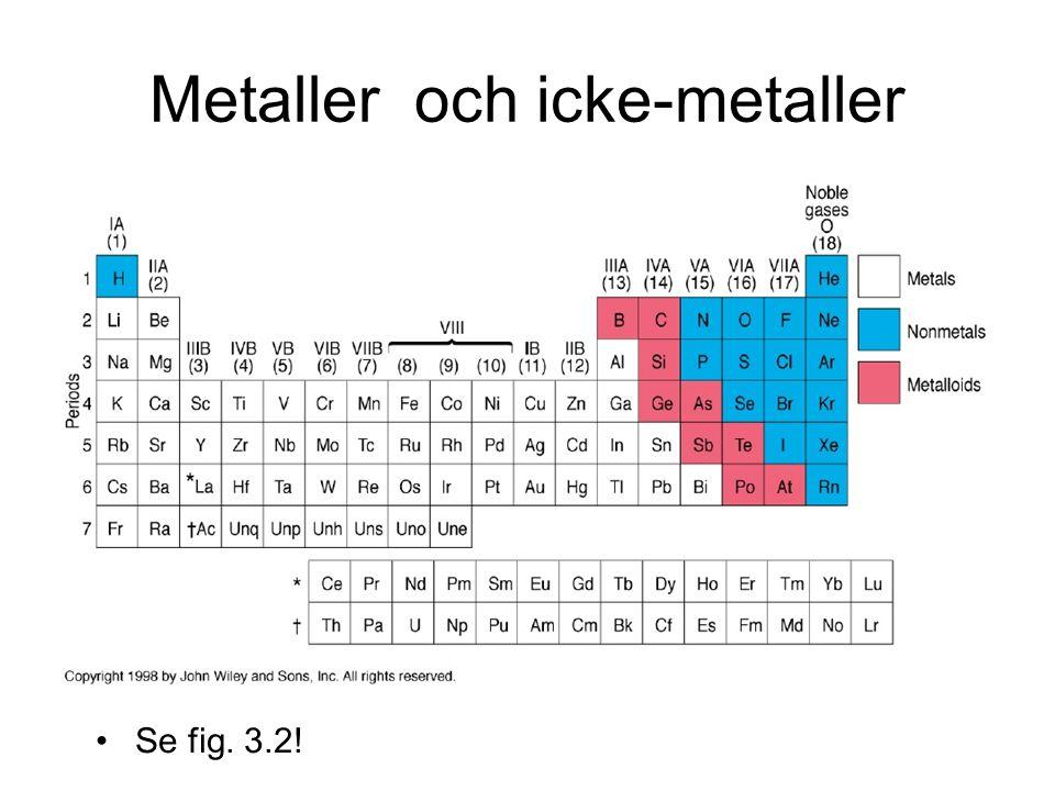 Metaller och icke-metaller Se fig. 3.2!